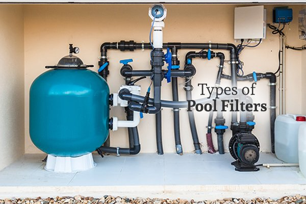 "A pool filter alongside the pipes that lead to and from the pool with the words ""Types of Pool Filters"""